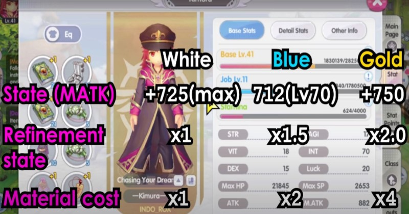 Ragnarok X Next Generation Priest gear