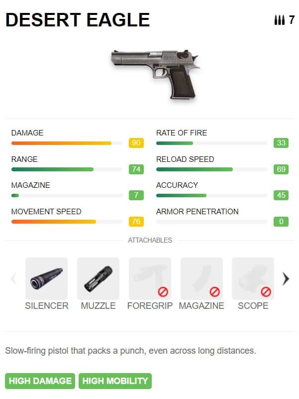 Fire MAX grátis: guia para escolher as melhores armas