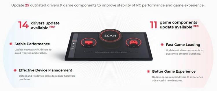Como atualizar o driver gráfico para obter o desempenho máximo nos jogos