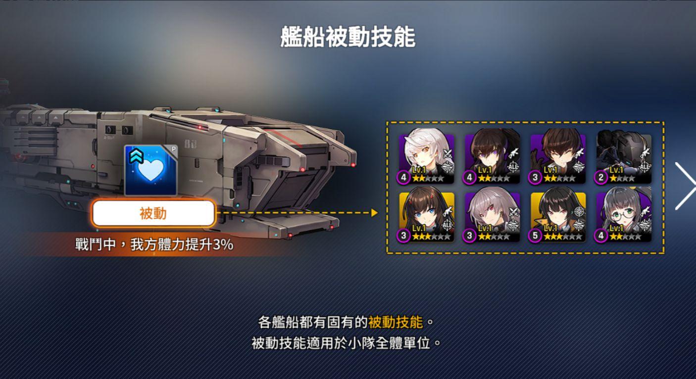 未來戰 艦船技能 主動被動技能