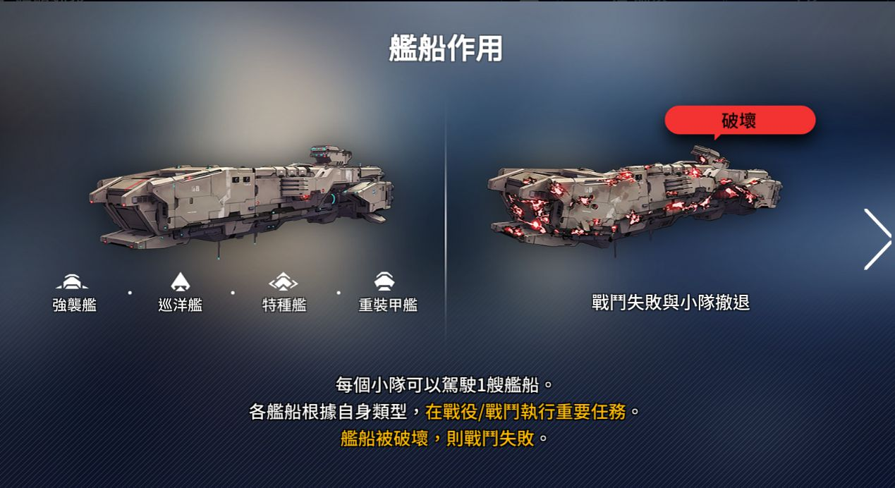 未來戰 艦船系統作用介紹